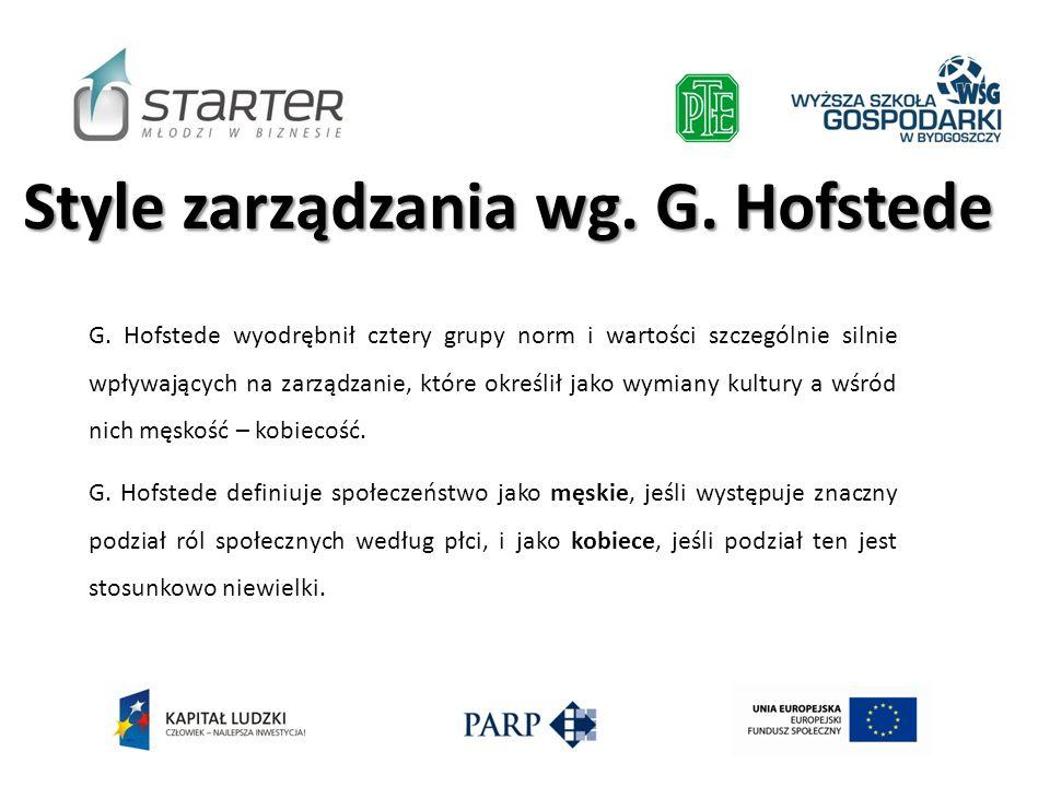 Style zarządzania wg. G. Hofstede G. Hofstede wyodrębnił cztery grupy norm i wartości szczególnie silnie wpływających na zarządzanie, które określił j