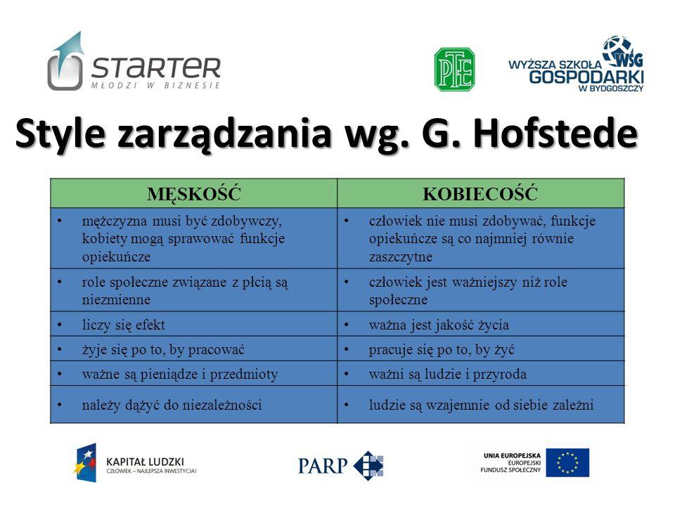 Style zarządzania wg. G. Hofstede MĘSKOŚĆKOBIECOŚĆ mężczyzna musi być zdobywczy, kobiety mogą sprawować funkcje opiekuńcze człowiek nie musi zdobywać,
