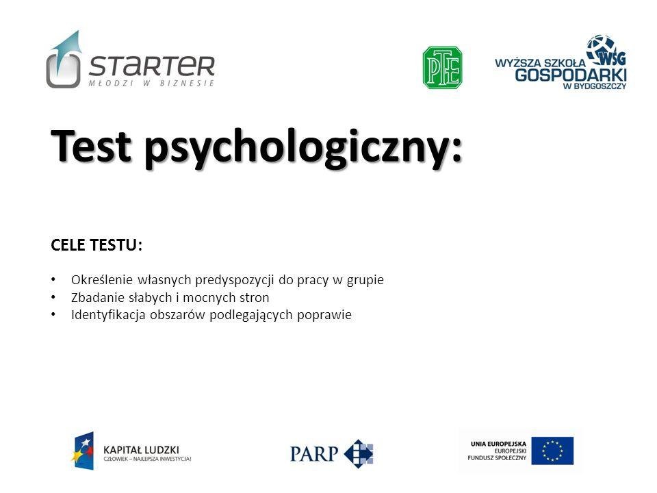 Test psychologiczny: CELE TESTU: Określenie własnych predyspozycji do pracy w grupie Zbadanie słabych i mocnych stron Identyfikacja obszarów podlegają