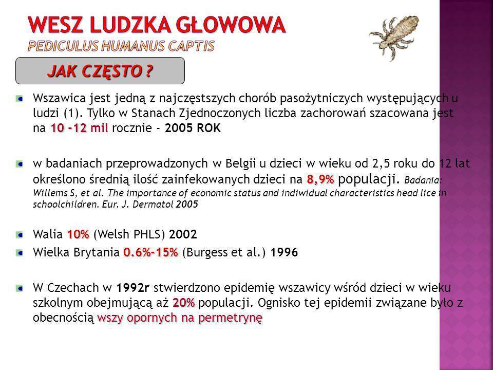 10 -12 Wszawica jest jedną z najczęstszych chorób pasożytniczych występujących u ludzi (1). Tylko w Stanach Zjednoczonych liczba zachorowań szacowana
