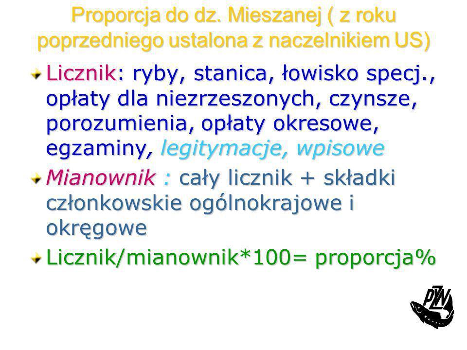Proporcja do dz.