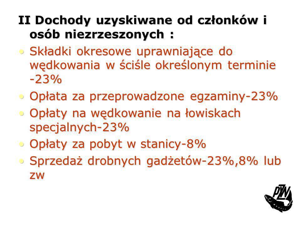 II Dochody uzyskiwane od członków i osób niezrzeszonych : Składki okresowe uprawniające do wędkowania w ściśle określonym terminie -23%Składki okresow