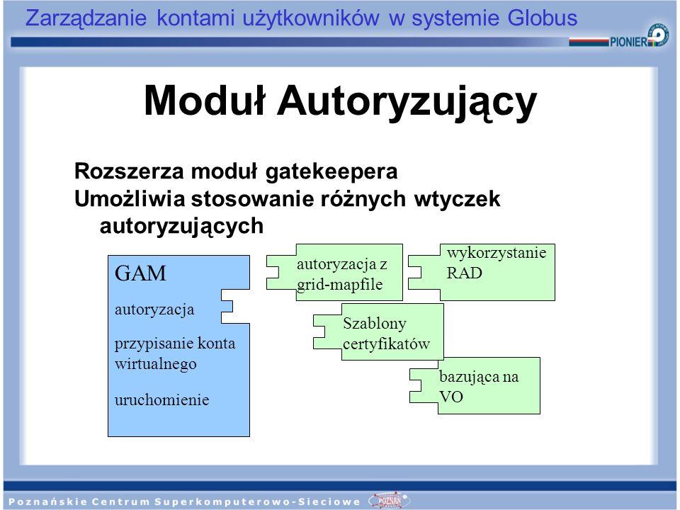 Zarządzanie kontami użytkowników w systemie Globus Rozszerza moduł gatekeepera Umożliwia stosowanie różnych wtyczek autoryzujących GAM autoryzacja aut