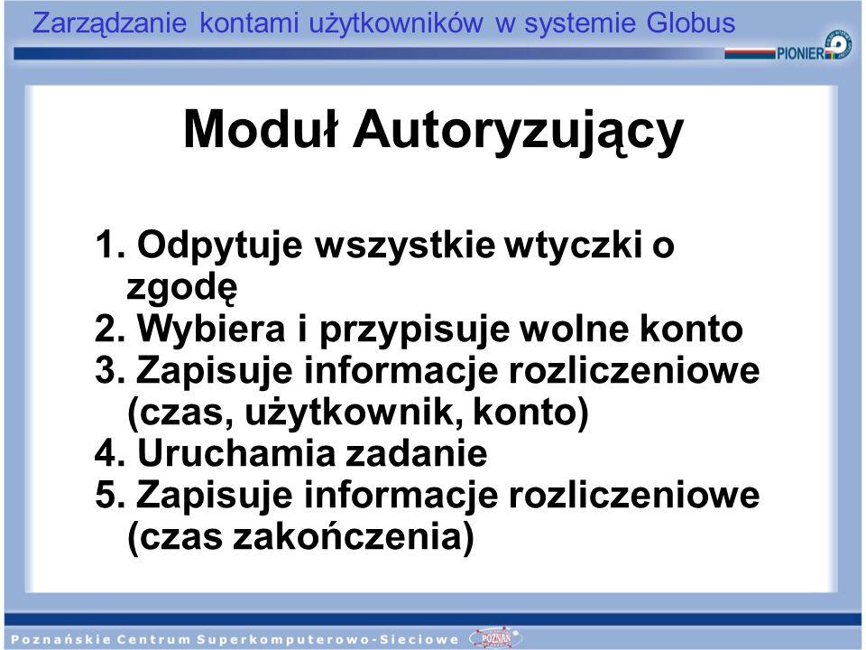 Zarządzanie kontami użytkowników w systemie Globus Moduł Autoryzujący 1. Odpytuje wszystkie wtyczki o zgodę 2. Wybiera i przypisuje wolne konto 3. Zap