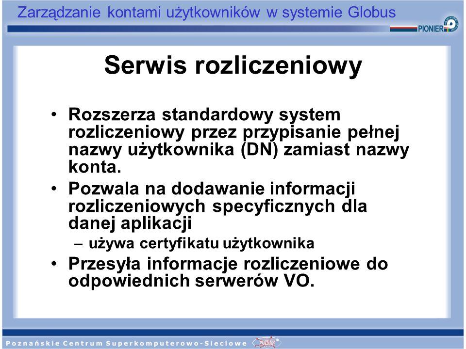 Zarządzanie kontami użytkowników w systemie Globus Serwis rozliczeniowy Rozszerza standardowy system rozliczeniowy przez przypisanie pełnej nazwy użyt