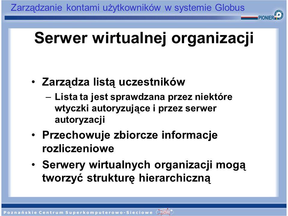 Zarządzanie kontami użytkowników w systemie Globus Serwer wirtualnej organizacji Zarządza listą uczestników –Lista ta jest sprawdzana przez niektóre w