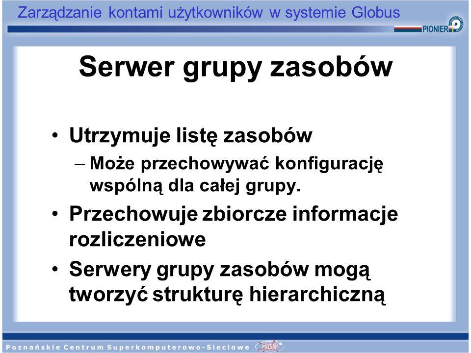 Zarządzanie kontami użytkowników w systemie Globus Serwer grupy zasobów Utrzymuje listę zasobów –Może przechowywać konfigurację wspólną dla całej grup
