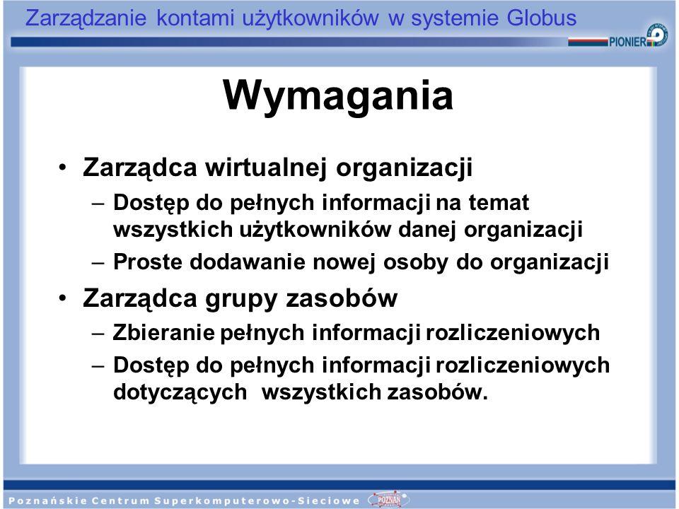 Zarządzanie kontami użytkowników w systemie Globus Wymagania Zarządca wirtualnej organizacji –Dostęp do pełnych informacji na temat wszystkich użytkow