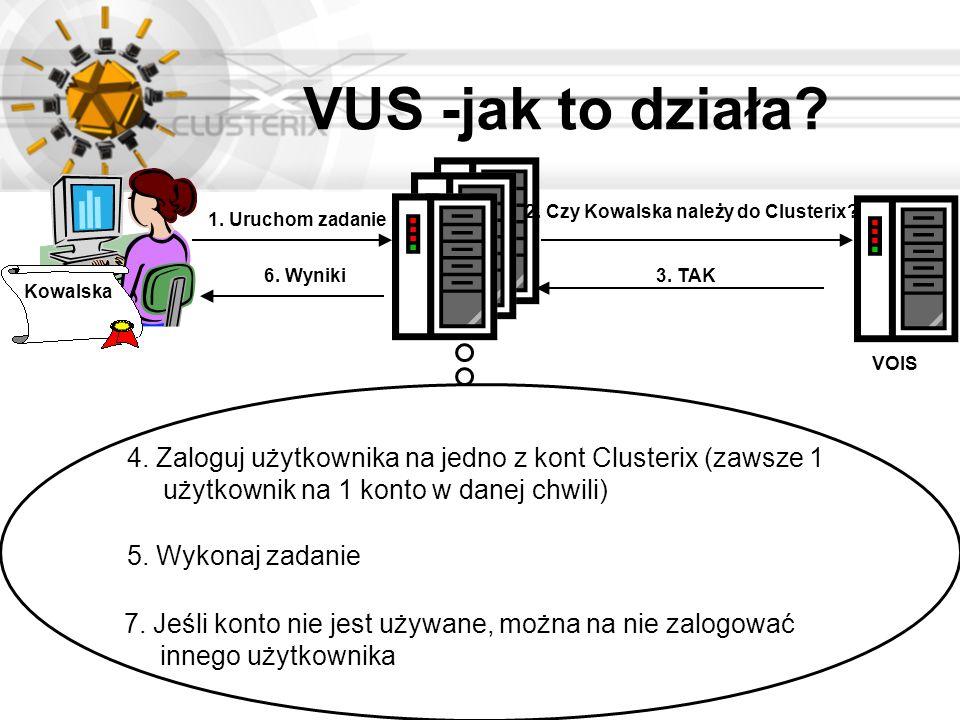 VUS -jak to działa? 7. Jeśli konto nie jest używane, można na nie zalogować innego użytkownika Kowalska 1. Uruchom zadanie VOIS 2. Czy Kowalska należy