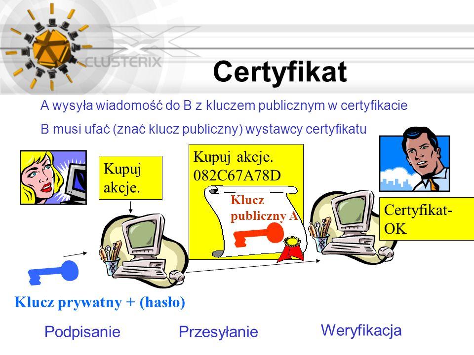 Certyfikat A wysyła wiadomość do B z kluczem publicznym w certyfikacie B musi ufać (znać klucz publiczny) wystawcy certyfikatu Klucz prywatny + (hasło
