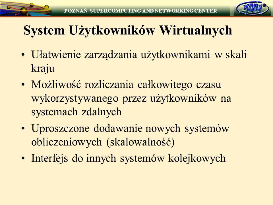 POZNAŃ SUPERCOMPUTING AND NETWORKING CENTER System Użytkowników Wirtualnych Ułatwienie zarządzania użytkownikami w skali kraju Możliwość rozliczania całkowitego czasu wykorzystywanego przez użytkowników na systemach zdalnych Uproszczone dodawanie nowych systemów obliczeniowych (skalowalność) Interfejs do innych systemów kolejkowych