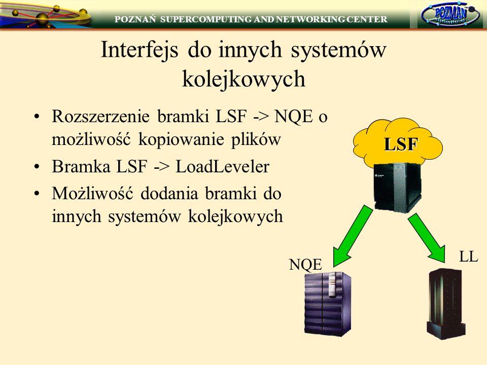 POZNAŃ SUPERCOMPUTING AND NETWORKING CENTER LSF Interfejs do innych systemów kolejkowych Rozszerzenie bramki LSF -> NQE o możliwość kopiowanie plików