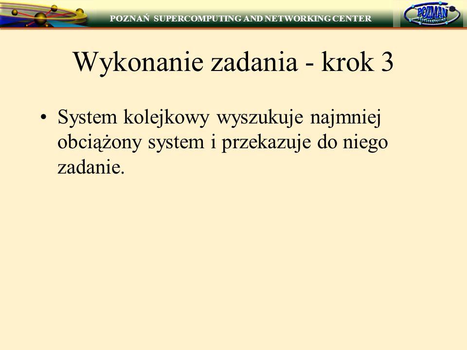 POZNAŃ SUPERCOMPUTING AND NETWORKING CENTER Wykonanie zadania - krok 3 System kolejkowy wyszukuje najmniej obciążony system i przekazuje do niego zadanie.