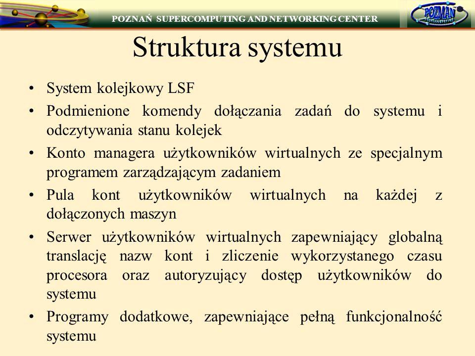 POZNAŃ SUPERCOMPUTING AND NETWORKING CENTER Struktura systemu System kolejkowy LSF Podmienione komendy dołączania zadań do systemu i odczytywania stanu kolejek Konto managera użytkowników wirtualnych ze specjalnym programem zarządzającym zadaniem Pula kont użytkowników wirtualnych na każdej z dołączonych maszyn Serwer użytkowników wirtualnych zapewniający globalną translację nazw kont i zliczenie wykorzystanego czasu procesora oraz autoryzujący dostęp użytkowników do systemu Programy dodatkowe, zapewniające pełną funkcjonalność systemu