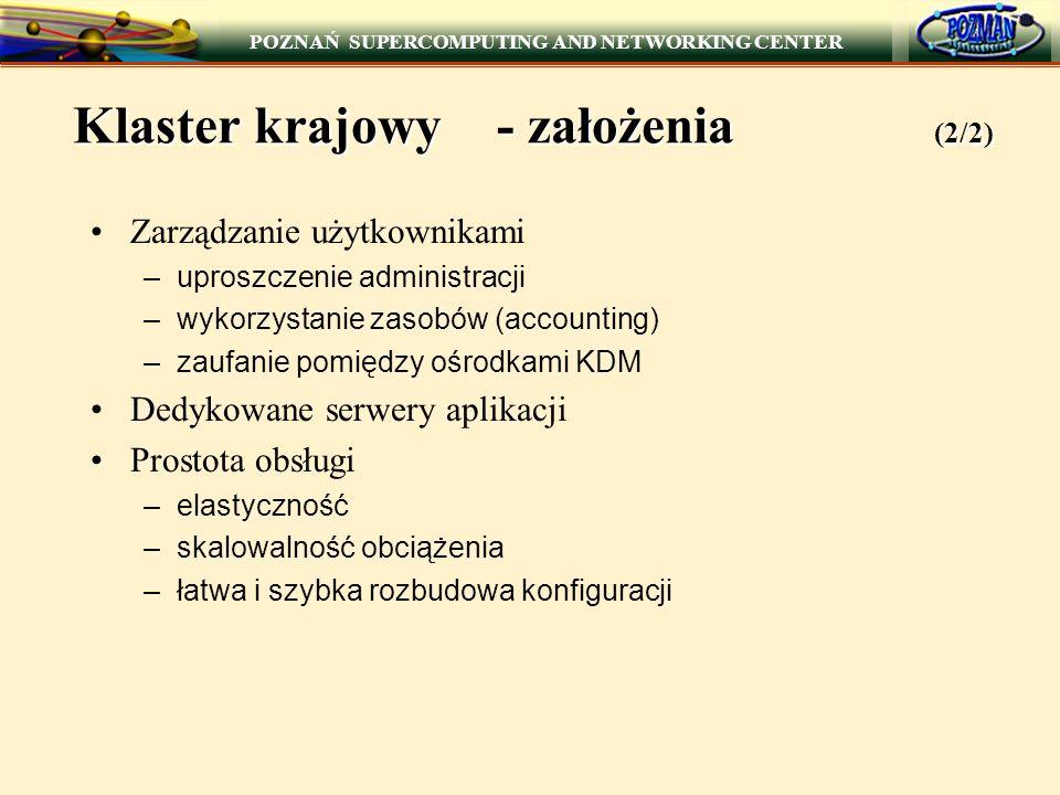 POZNAŃ SUPERCOMPUTING AND NETWORKING CENTER Klaster krajowy- założenia (2/2) Zarządzanie użytkownikami –uproszczenie administracji –wykorzystanie zaso