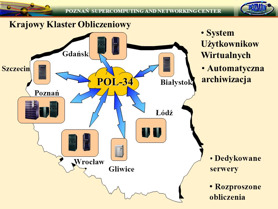 POZNAŃ SUPERCOMPUTING AND NETWORKING CENTER POL-34 Krajowy Klaster Obliczeniowy Łódź Wrocław Poznań Gdańsk Rozproszone obliczenia Szczecin Białystok A