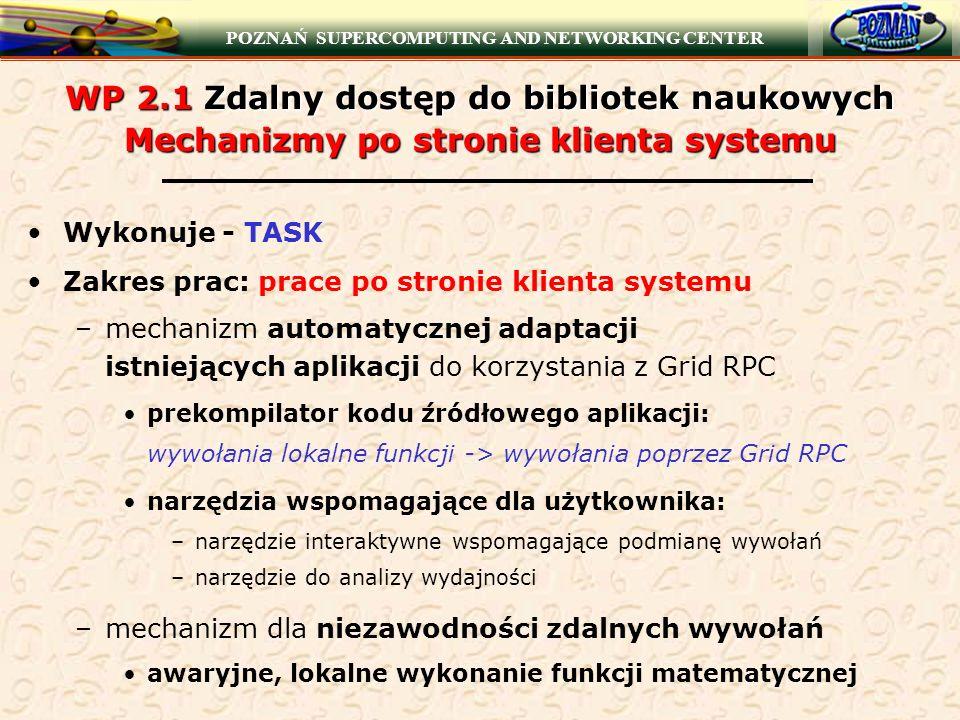 POZNAŃ SUPERCOMPUTING AND NETWORKING CENTER WP 2.1 Zdalny dostęp do bibliotek naukowych Mechanizmy po stronie klienta systemu Wykonuje - TASK Zakres p
