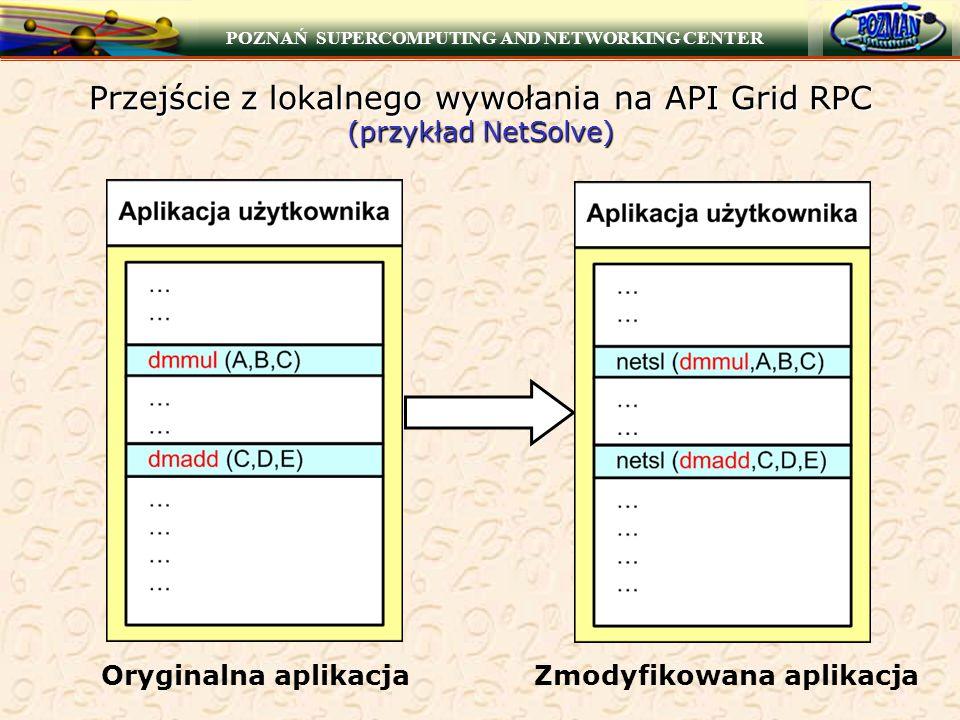 POZNAŃ SUPERCOMPUTING AND NETWORKING CENTER API systemów opartych o Grid RPC API języka C: –NetSolve: synchroniczne:netsl (func_name,...) asynchroniczne:netsnbl (func_name,...) netslpb (...), netslwt (...) –Ninf: synchroniczne:Ninf_call (func_name,...) asynchroniczne:Ninf_call_async (func_name,...) Ninf_wait (...) inne API: –NetSolve: C, Fortran, Mathematica, Matlab, Unix shell, Java GUI –Ninf: C, Fortran, Mathematica, Excel