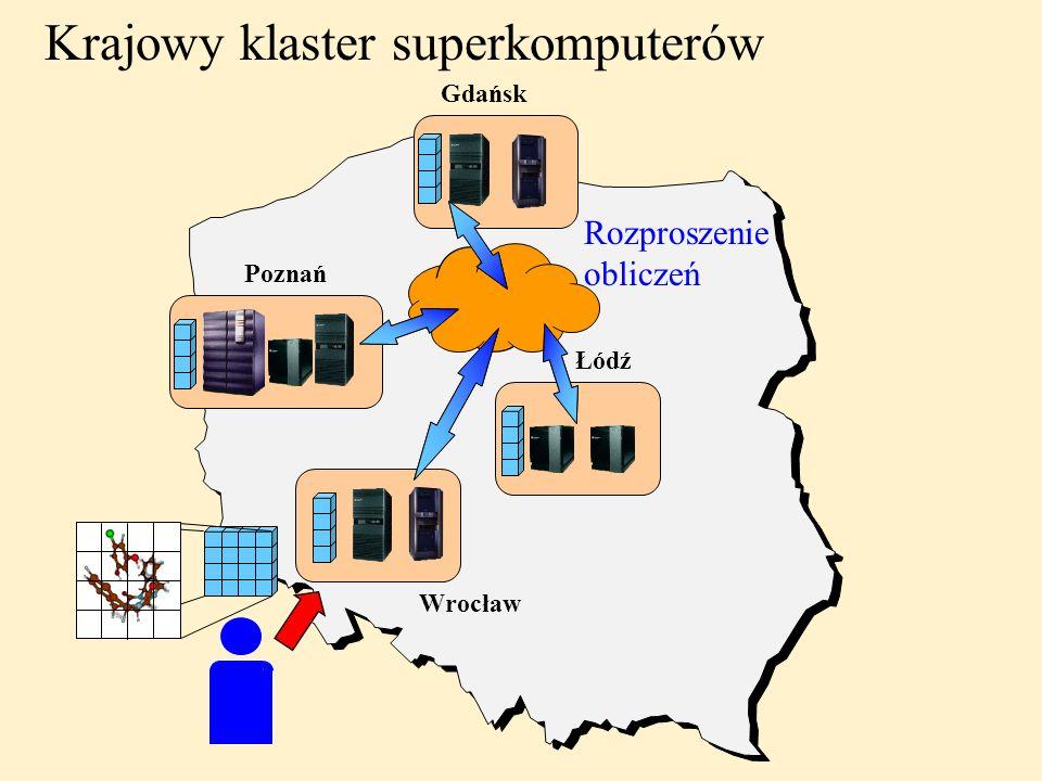 Krajowy klaster superkomputerów Łódź Wrocław Poznań Gdańsk Rozproszenie obliczeń
