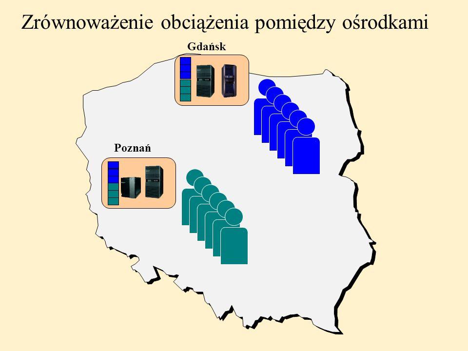 Poznań Gdańsk Zrównoważenie obciążenia pomiędzy ośrodkami