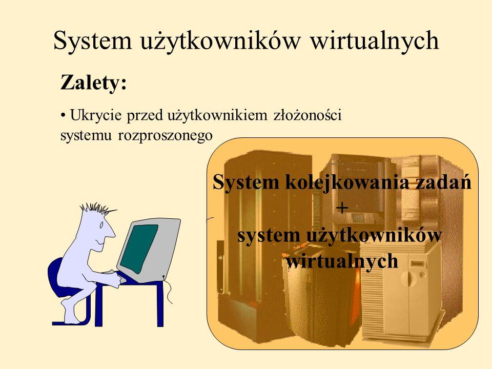 System użytkowników wirtualnych Zalety: Ukrycie przed użytkownikiem złożoności systemu rozproszonego System kolejkowania zadań + system użytkowników w