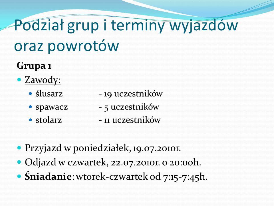 Podział grup i terminy wyjazdów oraz powrotów Grupa 1 Zawody: ślusarz - 19 uczestników spawacz- 5 uczestników stolarz- 11 uczestników Przyjazd w ponie