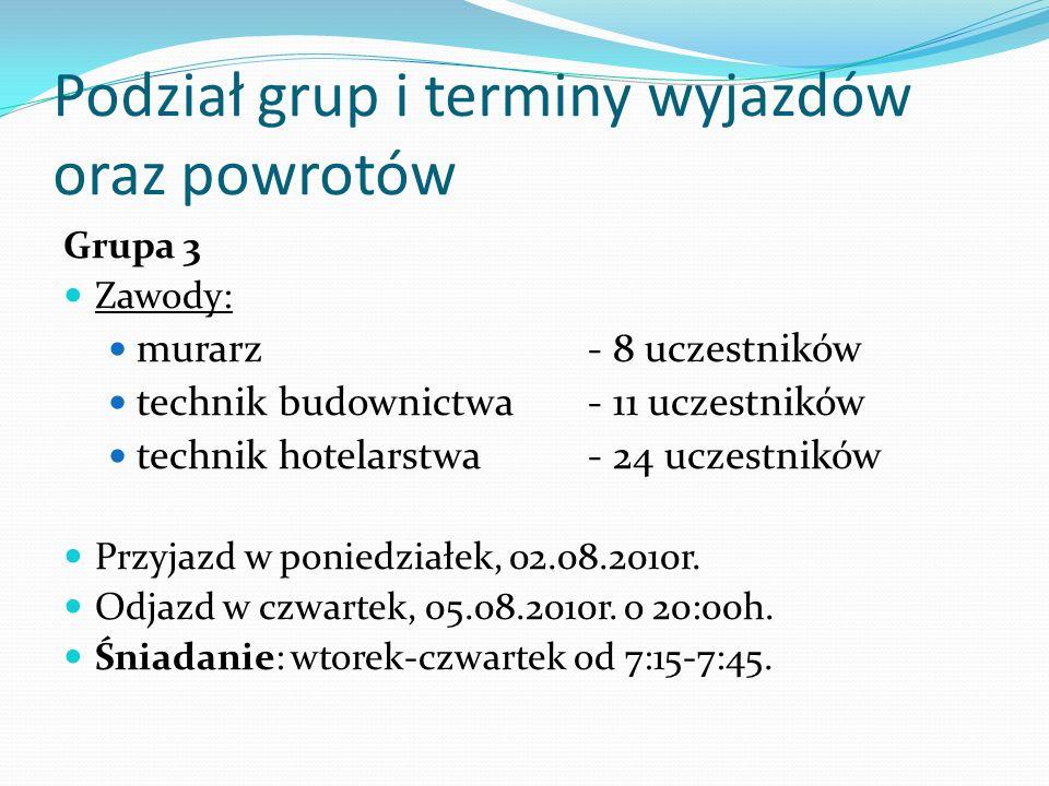 Podział grup i terminy wyjazdów oraz powrotów Grupa 3 Zawody: murarz- 8 uczestników technik budownictwa- 11 uczestników technik hotelarstwa- 24 uczest