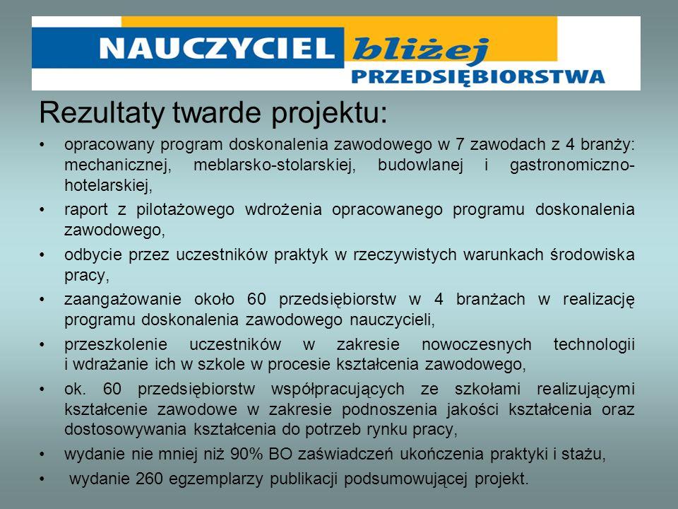 Rezultaty twarde projektu: opracowany program doskonalenia zawodowego w 7 zawodach z 4 branży: mechanicznej, meblarsko-stolarskiej, budowlanej i gastr