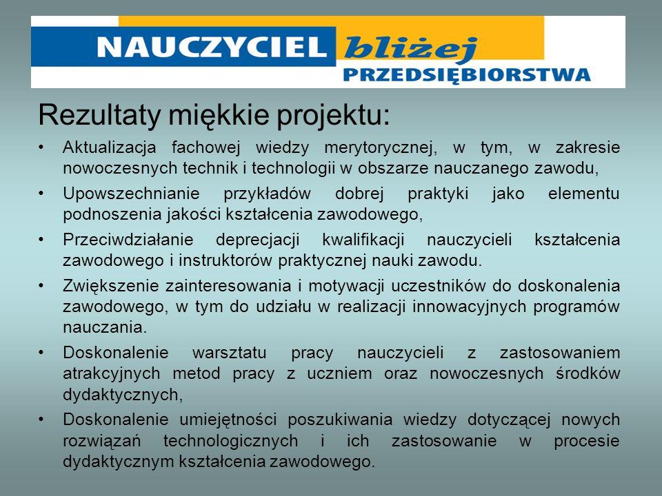 Rezultaty miękkie projektu: Aktualizacja fachowej wiedzy merytorycznej, w tym, w zakresie nowoczesnych technik i technologii w obszarze nauczanego zaw