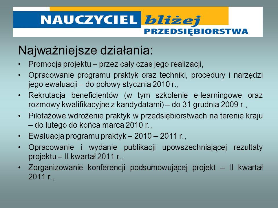 Najważniejsze działania: Promocja projektu – przez cały czas jego realizacji, Opracowanie programu praktyk oraz techniki, procedury i narzędzi jego ew