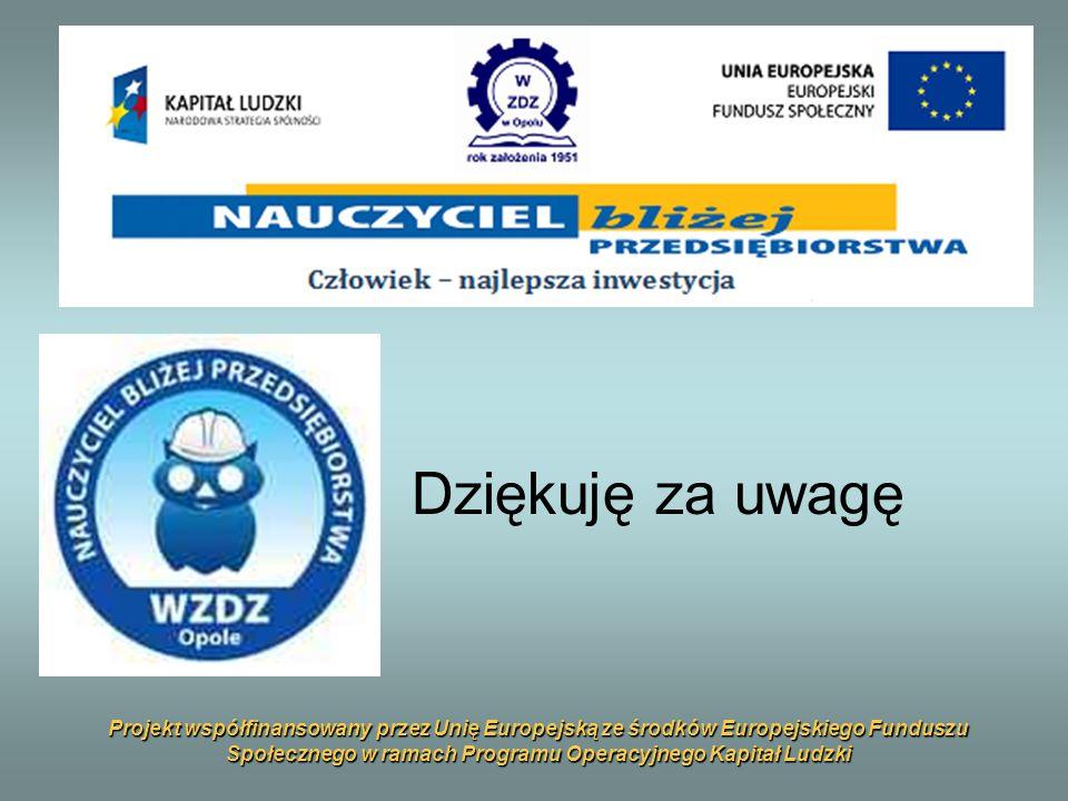 Projekt współfinansowany przez Unię Europejską ze środków Europejskiego Funduszu Społecznego w ramach Programu Operacyjnego Kapitał Ludzki Dziękuję za