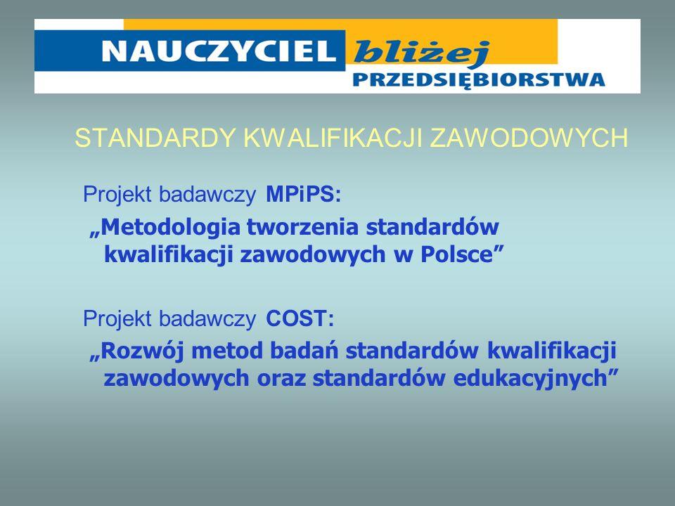 STANDARDY KWALIFIKACJI ZAWODOWYCH Projekt badawczy MPiPS: Metodologia tworzenia standardów kwalifikacji zawodowych w Polsce Projekt badawczy COST: Roz