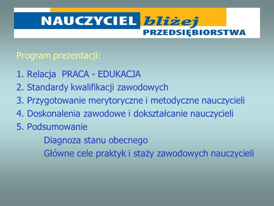 Program prezentacji: 1. Relacja PRACA - EDUKACJA 2. Standardy kwalifikacji zawodowych 3. Przygotowanie merytoryczne i metodyczne nauczycieli 4. Doskon