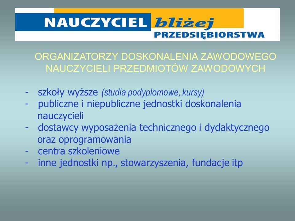 ORGANIZATORZY DOSKONALENIA ZAWODOWEGO NAUCZYCIELI PRZEDMIOTÓW ZAWODOWYCH - szkoły wyższe (studia podyplomowe, kursy) - publiczne i niepubliczne jednos