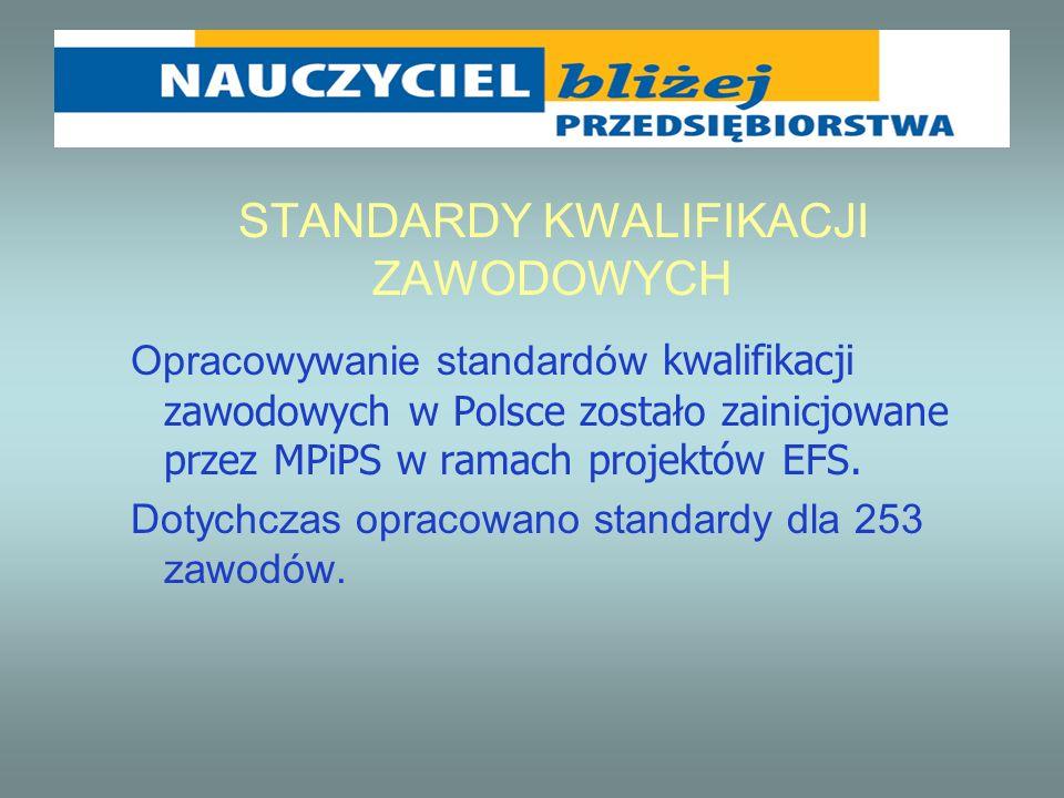 STANDARDY KWALIFIKACJI ZAWODOWYCH Opracowywanie standardów kwalifikacji zawodowych w Polsce zostało zainicjowane przez MPiPS w ramach projektów EFS. D