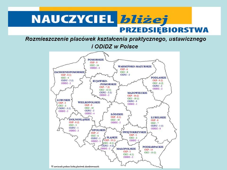 Rozmieszczenie placówek kształcenia praktycznego, ustawicznego i ODiDZ w Polsce
