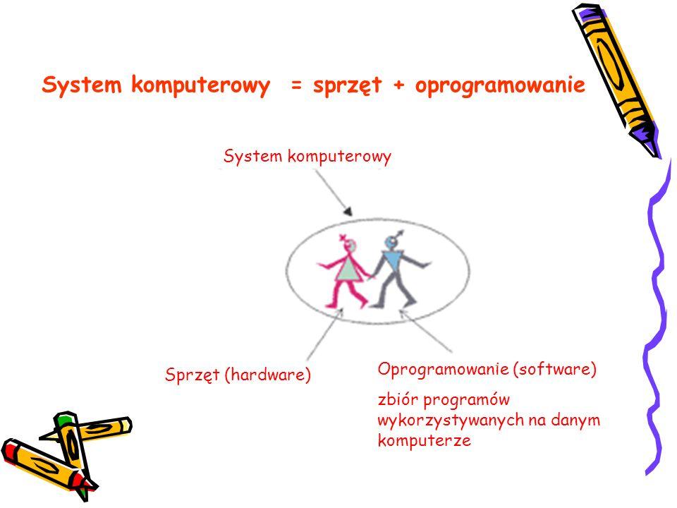 System komputerowy = sprzęt + oprogramowanie System komputerowy Sprzęt (hardware) Oprogramowanie (software) zbiór programów wykorzystywanych na danym