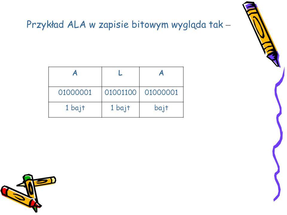 Przykład ALA w zapisie bitowym wygląda tak – ALA 010000010100110001000001 1 bajt bajt
