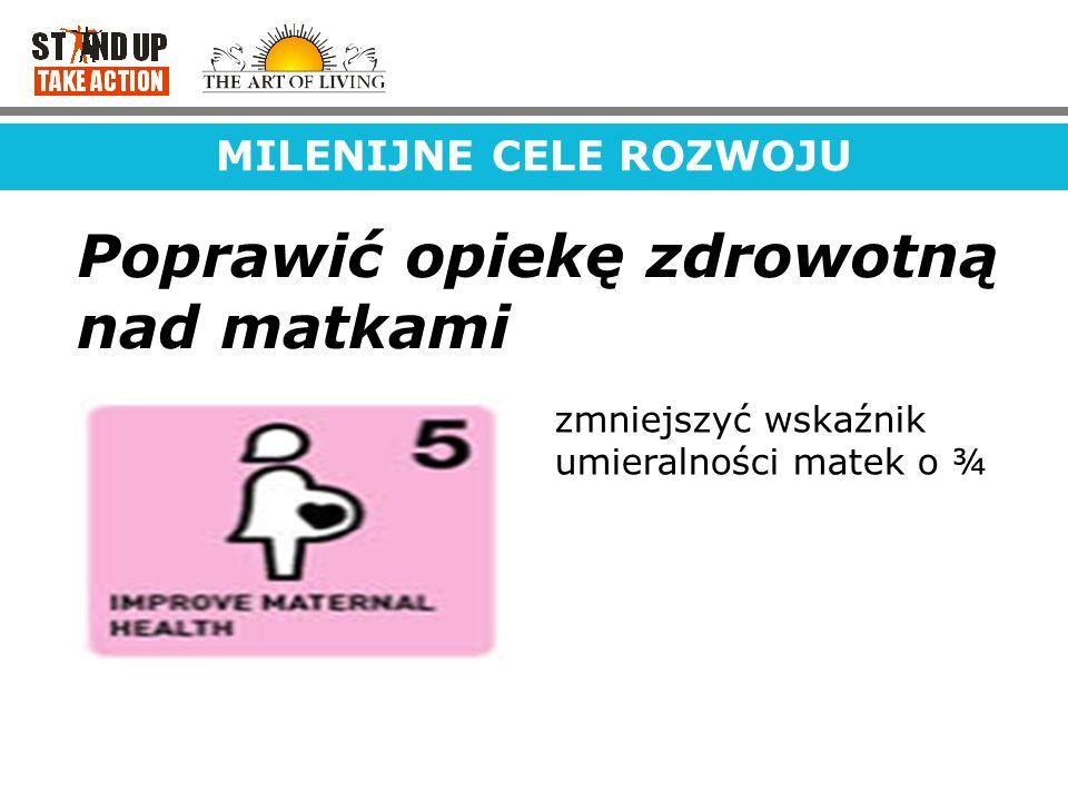 MILENIJNE CELE ROZWOJU Poprawić opiekę zdrowotną nad matkami zmniejszyć wskaźnik umieralności matek o ¾
