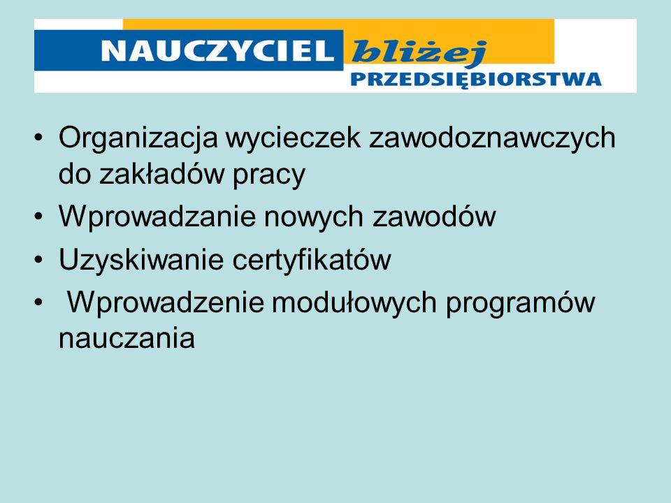 Organizacja wycieczek zawodoznawczych do zakładów pracy Wprowadzanie nowych zawodów Uzyskiwanie certyfikatów Wprowadzenie modułowych programów nauczania
