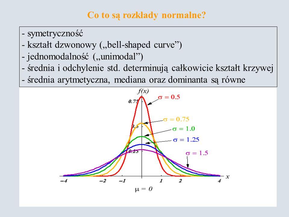 Co to są rozkłady normalne? - symetryczność - kształt dzwonowy (bell-shaped curve) - jednomodalność (unimodal) - średnia i odchylenie std. determinują