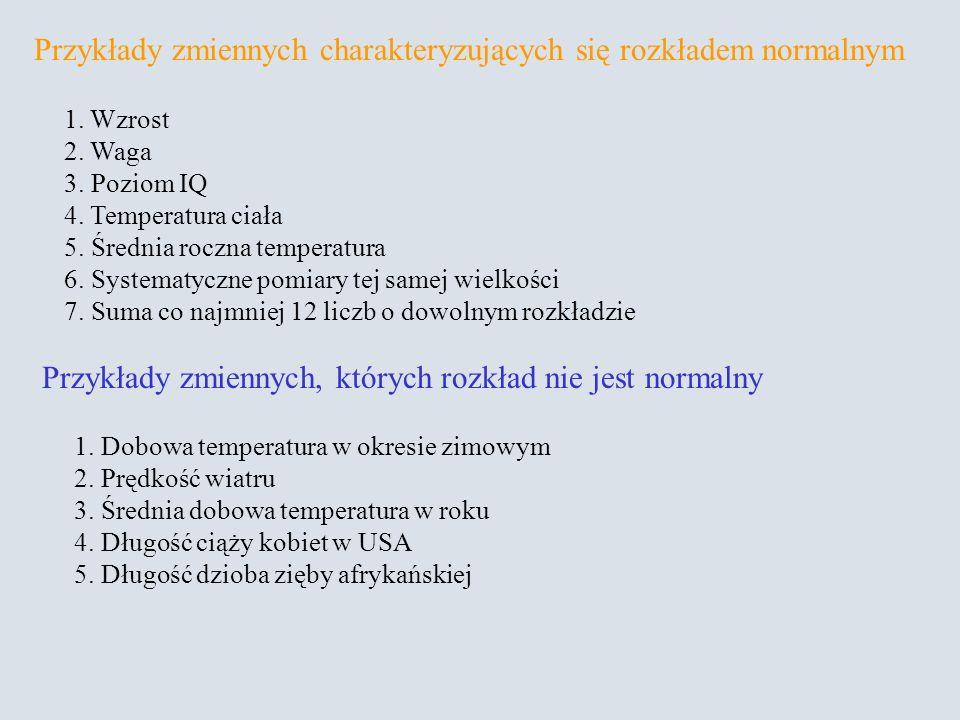 Przykłady zmiennych charakteryzujących się rozkładem normalnym 1. Wzrost 2. Waga 3. Poziom IQ 4. Temperatura ciała 5. Średnia roczna temperatura 6. Sy
