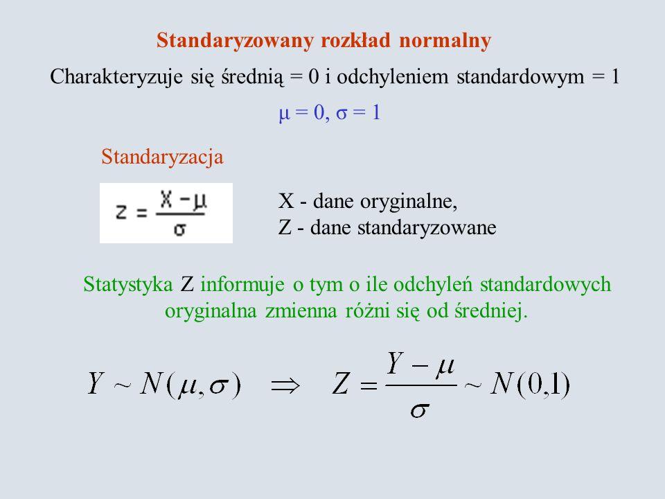 Standaryzowany rozkład normalny Charakteryzuje się średnią = 0 i odchyleniem standardowym = 1 μ = 0, σ = 1 Standaryzacja X - dane oryginalne, Z - dane standaryzowane Statystyka Z informuje o tym o ile odchyleń standardowych oryginalna zmienna różni się od średniej.