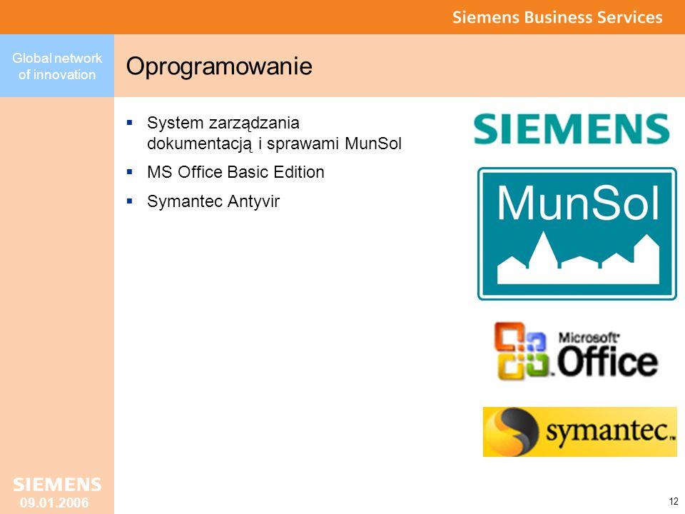 Global network of innovation 12 09.01.2006 Oprogramowanie System zarządzania dokumentacją i sprawami MunSol MS Office Basic Edition Symantec Antyvir