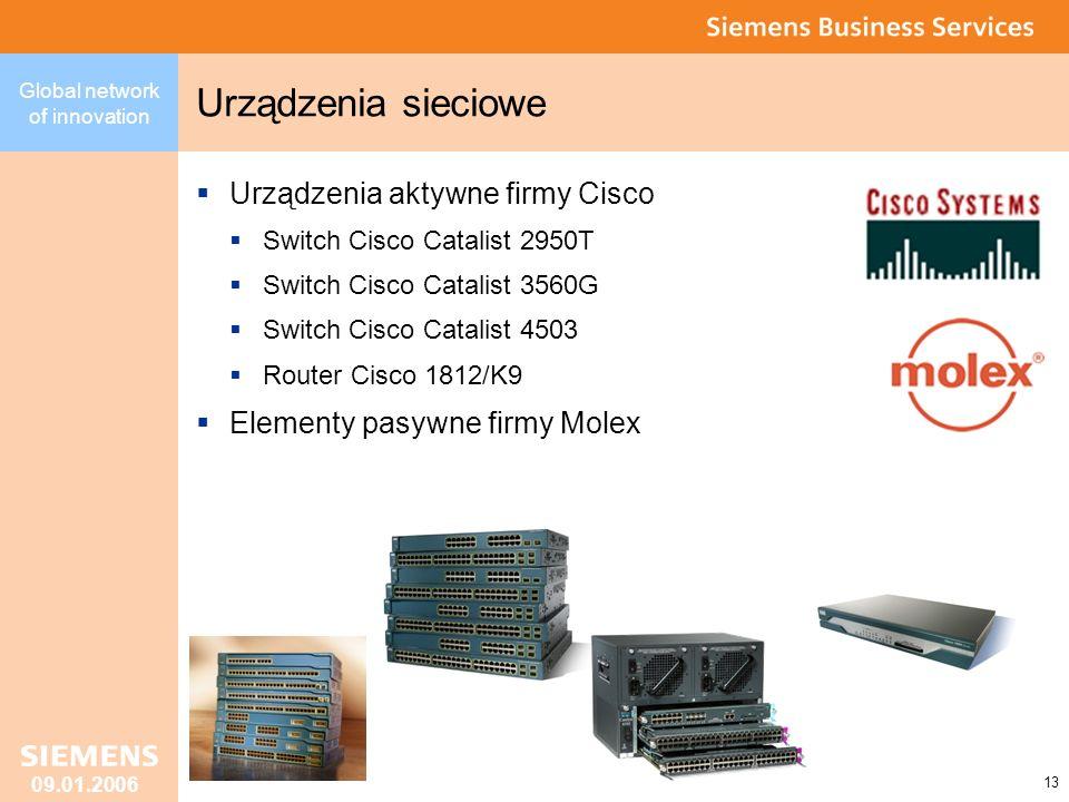 Global network of innovation 13 09.01.2006 Urządzenia sieciowe Urządzenia aktywne firmy Cisco Switch Cisco Catalist 2950T Switch Cisco Catalist 3560G Switch Cisco Catalist 4503 Router Cisco 1812/K9 Elementy pasywne firmy Molex