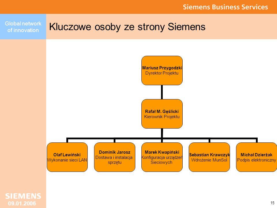 Global network of innovation 15 09.01.2006 Kluczowe osoby ze strony Siemens Mariusz Przygodzki Dyrektor Projektu Rafał M.
