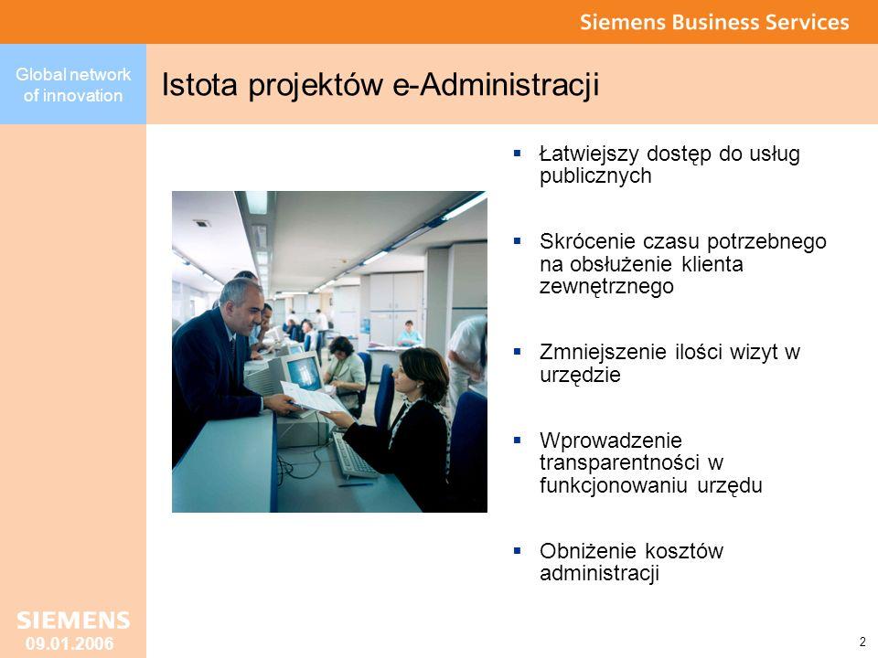Global network of innovation 2 09.01.2006 Istota projektów e-Administracji Łatwiejszy dostęp do usług publicznych Skrócenie czasu potrzebnego na obsłużenie klienta zewnętrznego Zmniejszenie ilości wizyt w urzędzie Wprowadzenie transparentności w funkcjonowaniu urzędu Obniżenie kosztów administracji