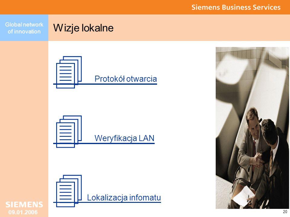 Global network of innovation 20 09.01.2006 Wizje lokalne Protokół otwarcia Weryfikacja LAN Lokalizacja infomatu
