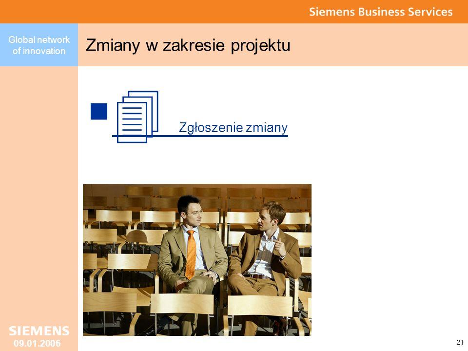 Global network of innovation 21 09.01.2006 Zmiany w zakresie projektu Zgłoszenie zmiany Zgłoszenie zmiany