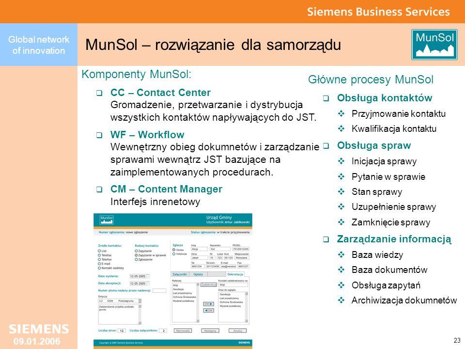 Global network of innovation 23 09.01.2006 MunSol – rozwiązanie dla samorządu Komponenty MunSol: CC – Contact Center Gromadzenie, przetwarzanie i dystrybucja wszystkich kontaktów napływających do JST.